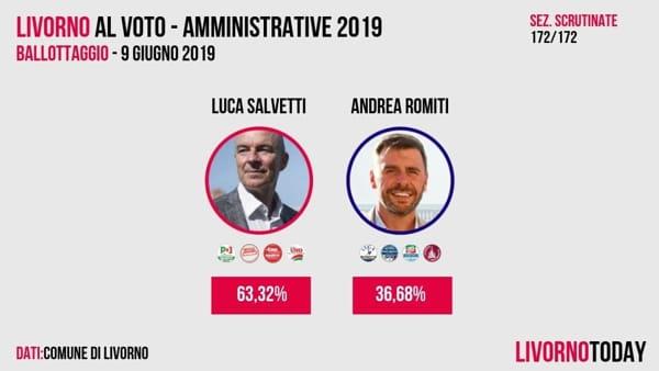 Ballottaggio Livorno, risultati definitivi