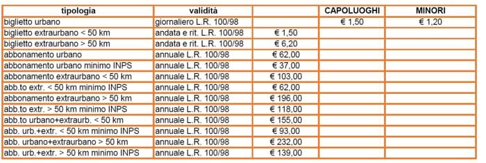 tariffe agevolate-2